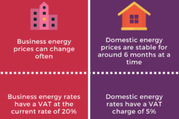 Whats The Difference Between Business & Domestic Energy (Infographic)