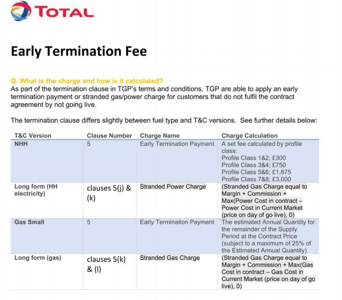 totalgp termination charge